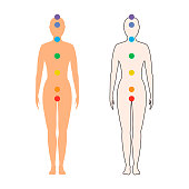 chakras on the female body.  Vector illustration.