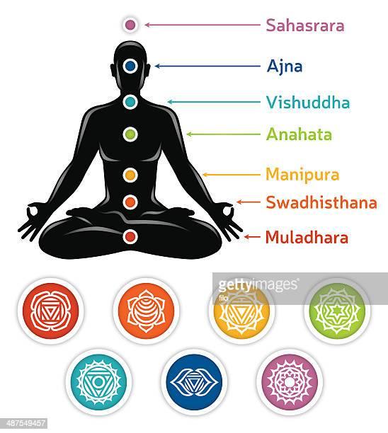 chakras - lotus position stock illustrations