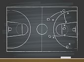 Chalk hand drawing with basketball strategy. Vector illustration.