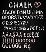 Chalk latin multilingual alphabet.