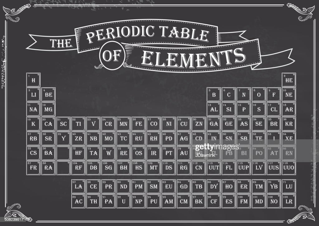Chalkboard periodic table of elements design vector art getty images chalkboard periodic table of elements design urtaz Choice Image