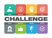 Challenge Icon Set