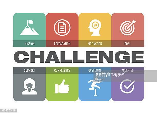challenge icon set - courage stock illustrations