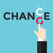Change and chance. Hand changing letters C and G.
