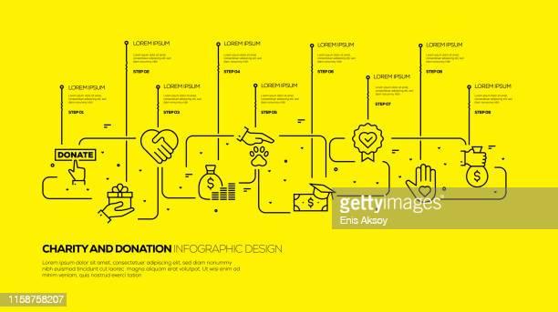 charity und spende infografik design - benefiz veranstaltung stock-grafiken, -clipart, -cartoons und -symbole