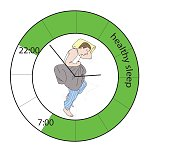 Chart healthy sleep. vector illustration
