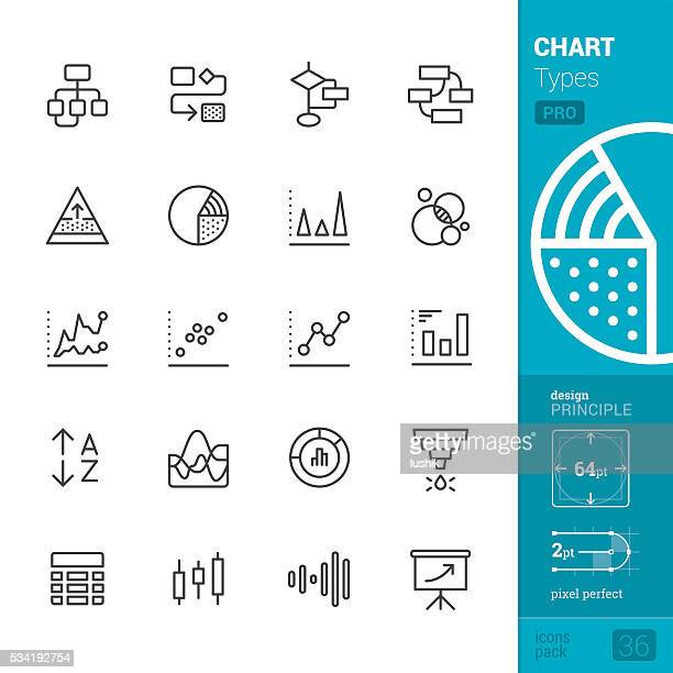chart types outline vector icons - pro pack - order stock illustrations