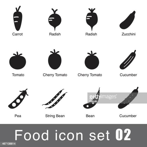 A chart with different types of fruit and vegetables