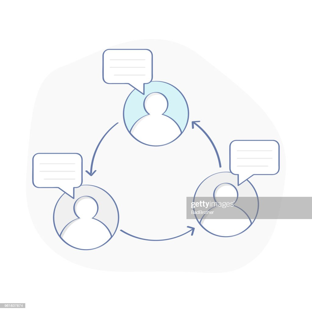 Chat, connection, exchange of views, discussion, dialog, communication