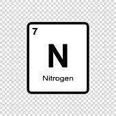 chemical element Nitrogen