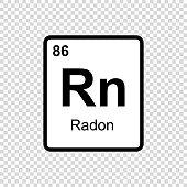 chemical element Radon