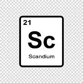 chemical element Scandium