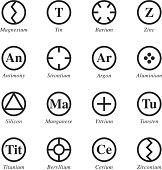Chemical Element Silhouette Icons | Set 2