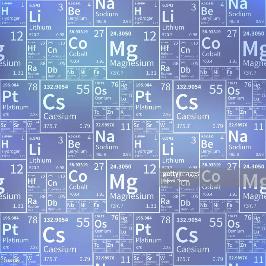 Chemistry elements periodic table choice image periodic table images chemical elements periodic table what can be done to prevent soil chemical elements periodic table choice gamestrikefo Image collections