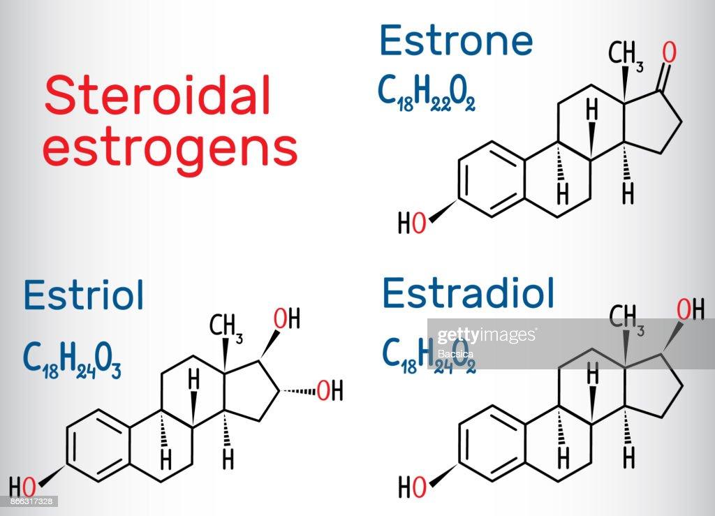 Chemical formulas of steroidal estrogens: estradiol, estriol, estrone