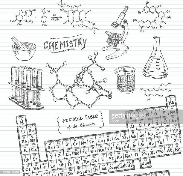 chemistry doodle sketches - mortar and pestle stock illustrations, clip art, cartoons, & icons