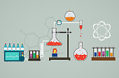 Chemistry infographic, template of Medical Research