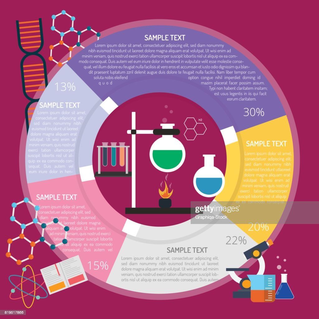 Chemistry infographic vector art getty images chemistry infographic vector art ccuart Gallery