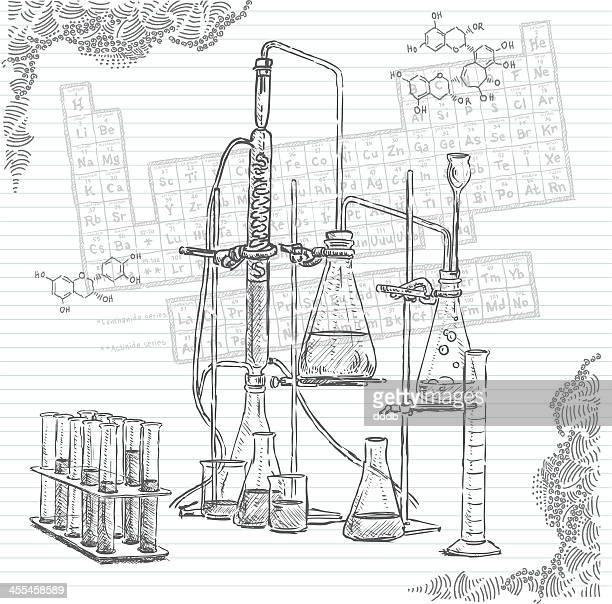 Illustrations et dessins animés de Tableau Périodique Des