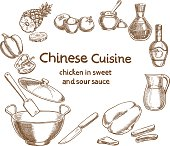 Chicken in sweet and sour sauce, ingredients of the food
