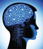 children cyber brain