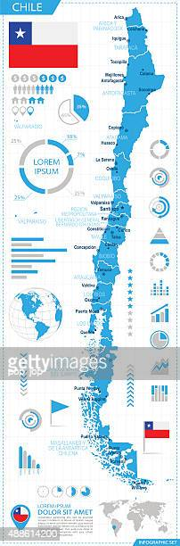 Chile - infographic map - Illustration