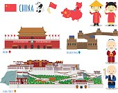 China Flat Icon Set Travel and tourism concept. Vector illustration