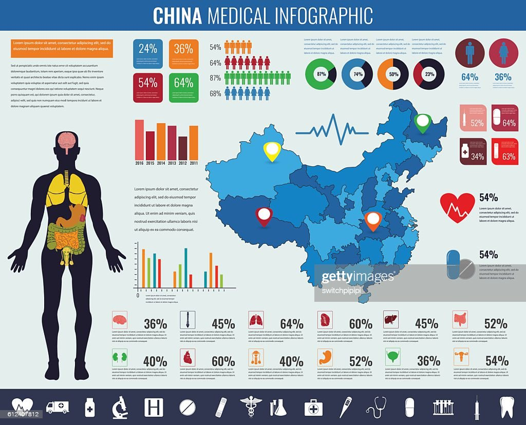 China Medical Infographic. Infographic set with charts and other elements.