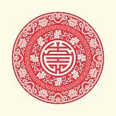 China traditional auspicious symbols and circle frames