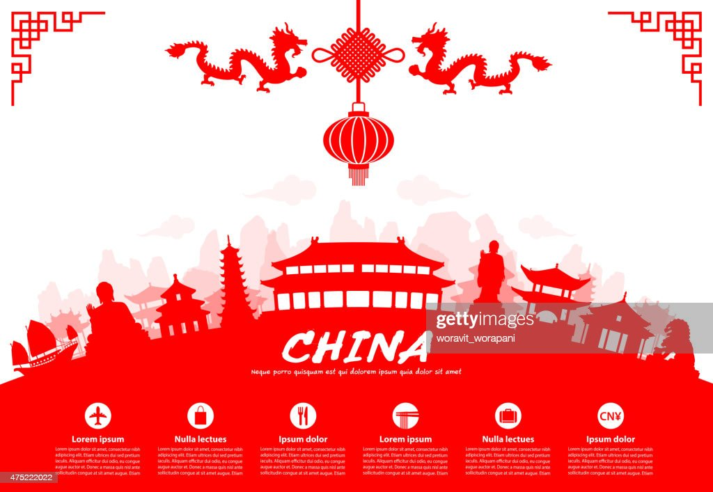 China Travel Landmarks