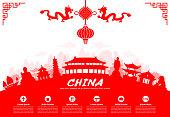 China Travel Landmarks