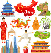 China vector chinese culture in Asia and Great Wall of China illustration set of asian symbols panda dragon traditional dress and flag on white background