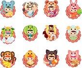 Chinese 12 Zodiac