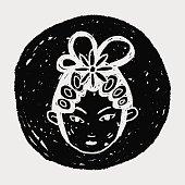 Chinese Beijing opera doodle