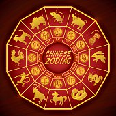 Chinese Calendar with all Zodiac Animals Silhouettes.
