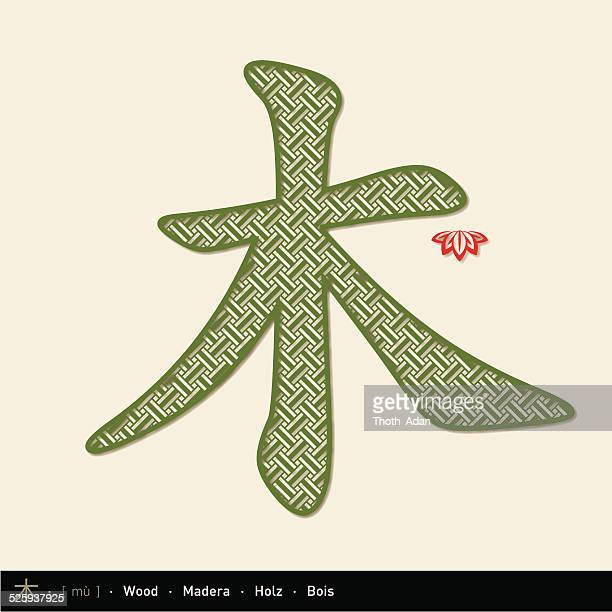 Chinese character wood (Chinese paper cut)
