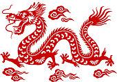 Chinese Dragon Paper-cut Art
