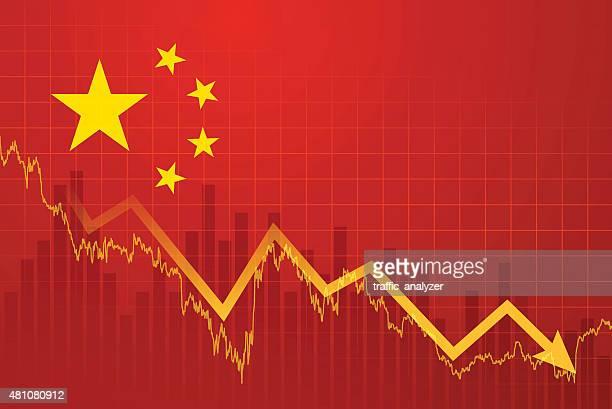 中国経済の背景