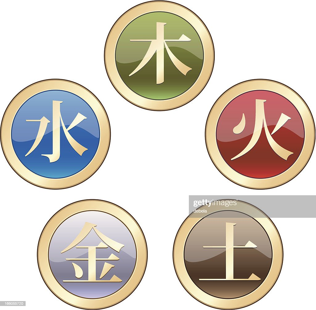 Chinese Five Elements - Wu Xing