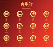 Chinese Happy New Year Gold Signs