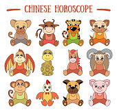 Chinese horoscope collection. Zodiac sign set. Pig, rat, ox, tiger, cat, dragon, snake, horse, sheep, monkey, rooster, dog. Cartoon animals for kids. Symbol of the year. 2019, 2020, 2021, 2022
