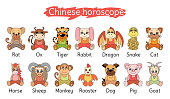 Chinese horoscope collection. Zodiac sign set. Pig, rat, ox, tiger, cat, , rabbit, goat, dragon, snake, horse, sheep, monkey, rooster, dog. Cartoon animals for kids. Symbol of the year. 2019, 2020, 2021