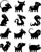 chinese horoscope signs