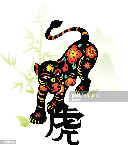 illustrations et dessins anim s de signe du zodiaque chinois getty images. Black Bedroom Furniture Sets. Home Design Ideas