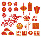 Chinese, Korean or Japan icons for Chinese New Year