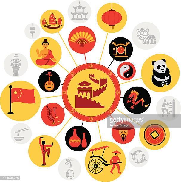 ilustraciones, imágenes clip art, dibujos animados e iconos de stock de china montaje - granmurallachina