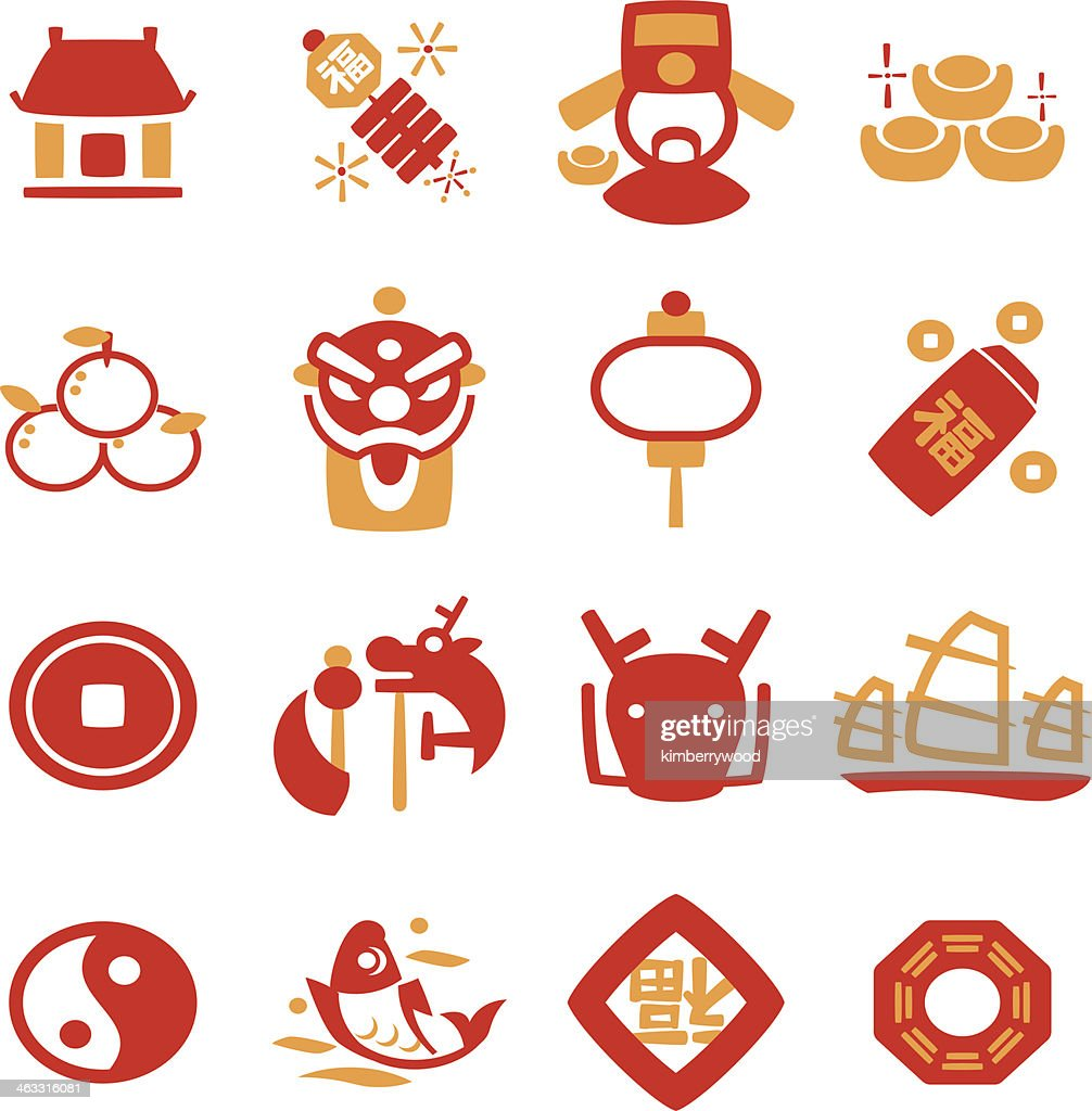 keywords - Chinese New Year Sign
