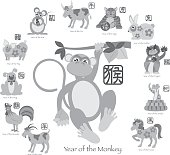Chinese New Year Monkey with Twelve Zodiacs Vector Illustration