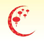 Chinese Spring Festival. Greeting card with hanging lantern