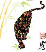 Chinese year of the tiger 2010